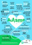 KOEKIE Autisme poster_